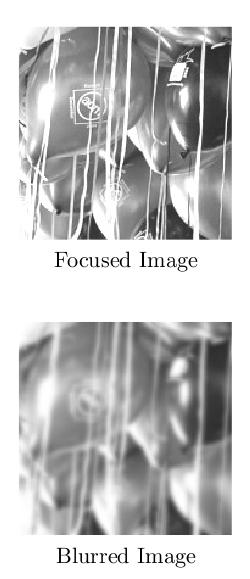 Origin and Blured Image